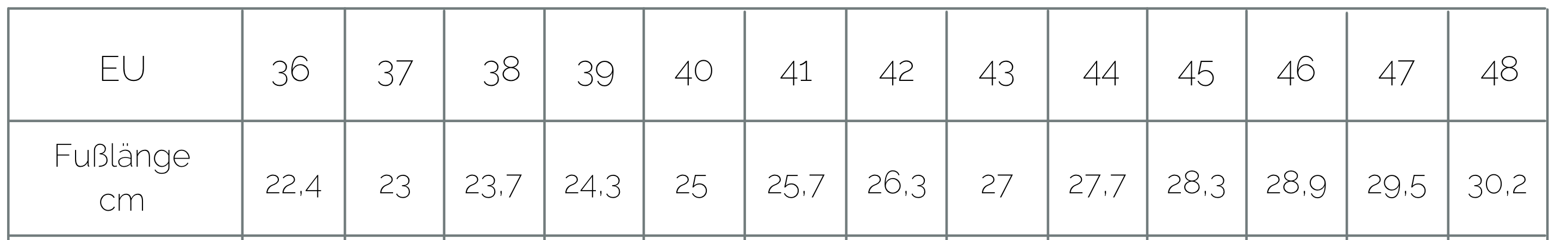 fusslänge tabelle größe