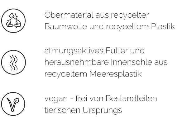 vegane sneaker materialien baumwolle plastik